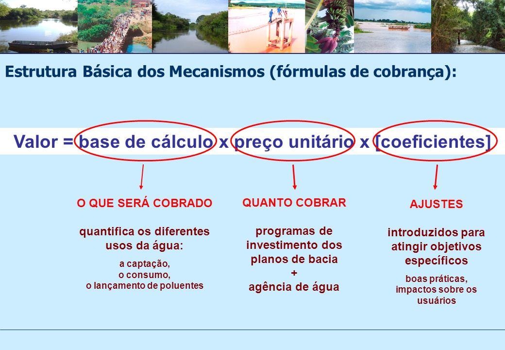 Valor = base de cálculo x preço unitário x [coeficientes]